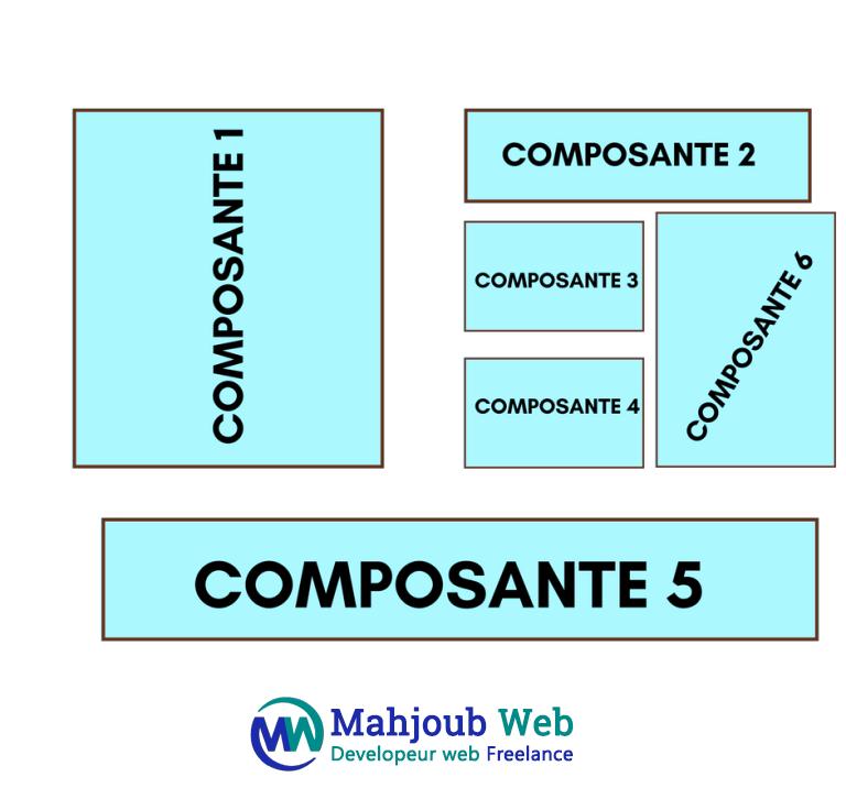 creation-site-web-maroc,conception-site-web-maroc